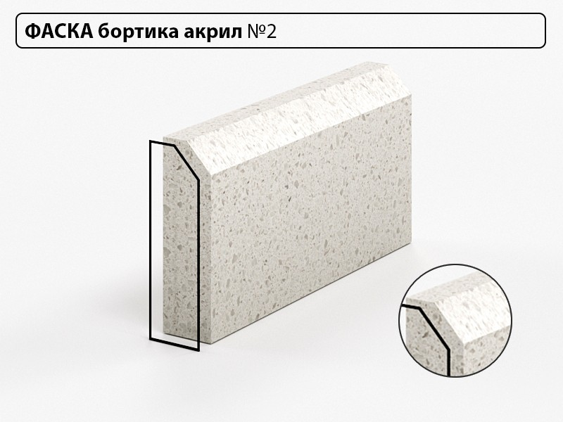 Фаска бортика акрил №2