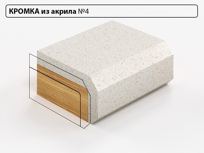 Заказать Кромка из акрила №4 в Москве